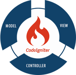 Codeigniter Development Services Tokyotechie Web