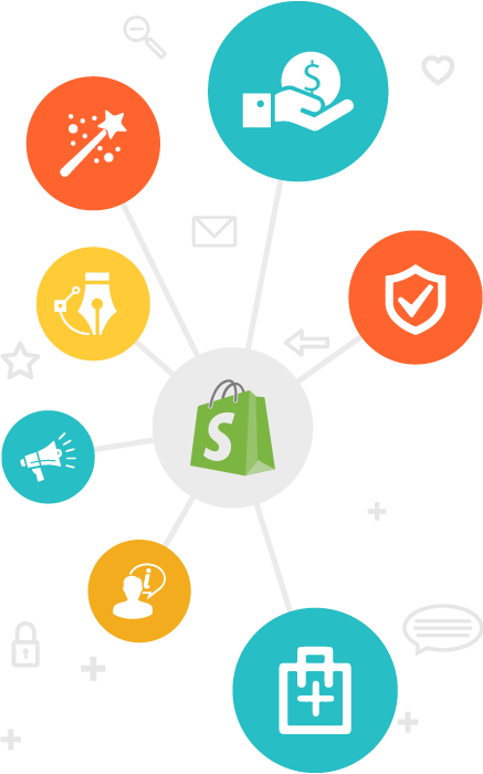 Shopify Web Development Company Shopify Development