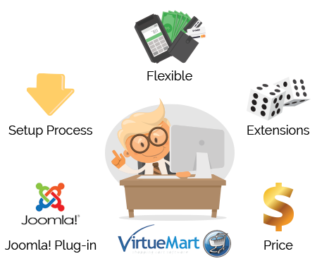 TokyoTechie as the VirtueMart development service provider give you the complete solution for virtuemart development