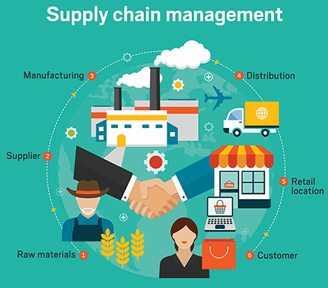 Tokyo Techie provides you the Blockchain services in supply chain with support and platforms guide